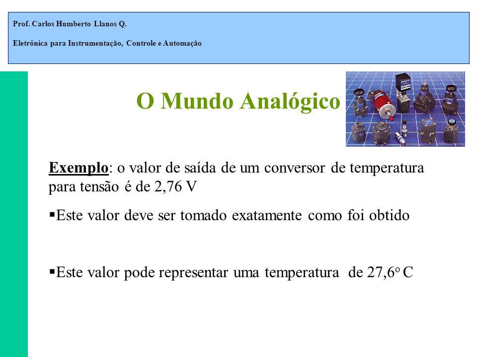 Prof. Carlos Humberto Llanos Q. Eletrônica para Instrumentação, Controle e Automação Exemplo: o valor de saída de um conversor de temperatura para ten