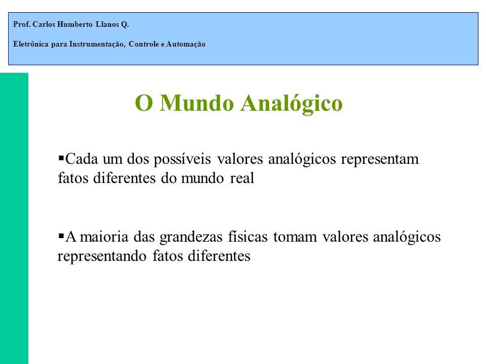 Prof. Carlos Humberto Llanos Q. Eletrônica para Instrumentação, Controle e Automação Cada um dos possíveis valores analógicos representam fatos difere
