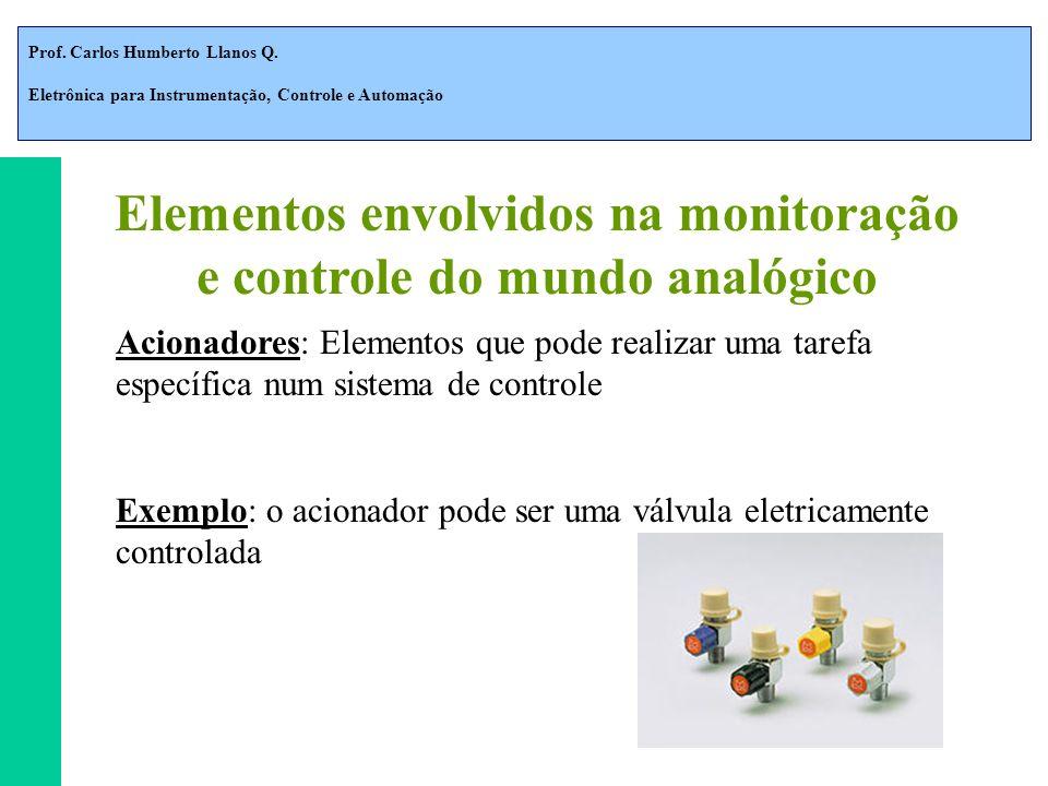 Prof. Carlos Humberto Llanos Q. Eletrônica para Instrumentação, Controle e Automação Acionadores: Elementos que pode realizar uma tarefa específica nu