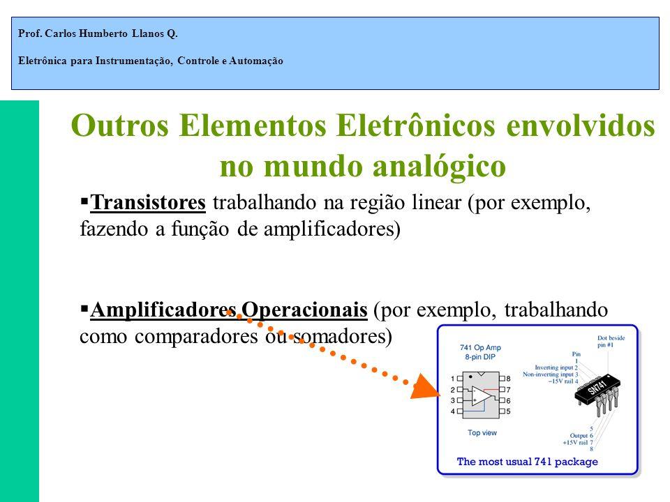 Prof. Carlos Humberto Llanos Q. Eletrônica para Instrumentação, Controle e Automação Outros Elementos Eletrônicos envolvidos no mundo analógico Transi