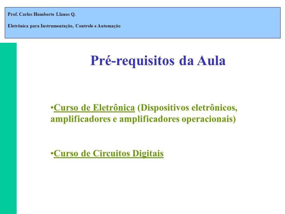 Prof. Carlos Humberto Llanos Q. Eletrônica para Instrumentação, Controle e Automação Pré-requisitos da Aula Curso de Eletrônica (Dispositivos eletrôni