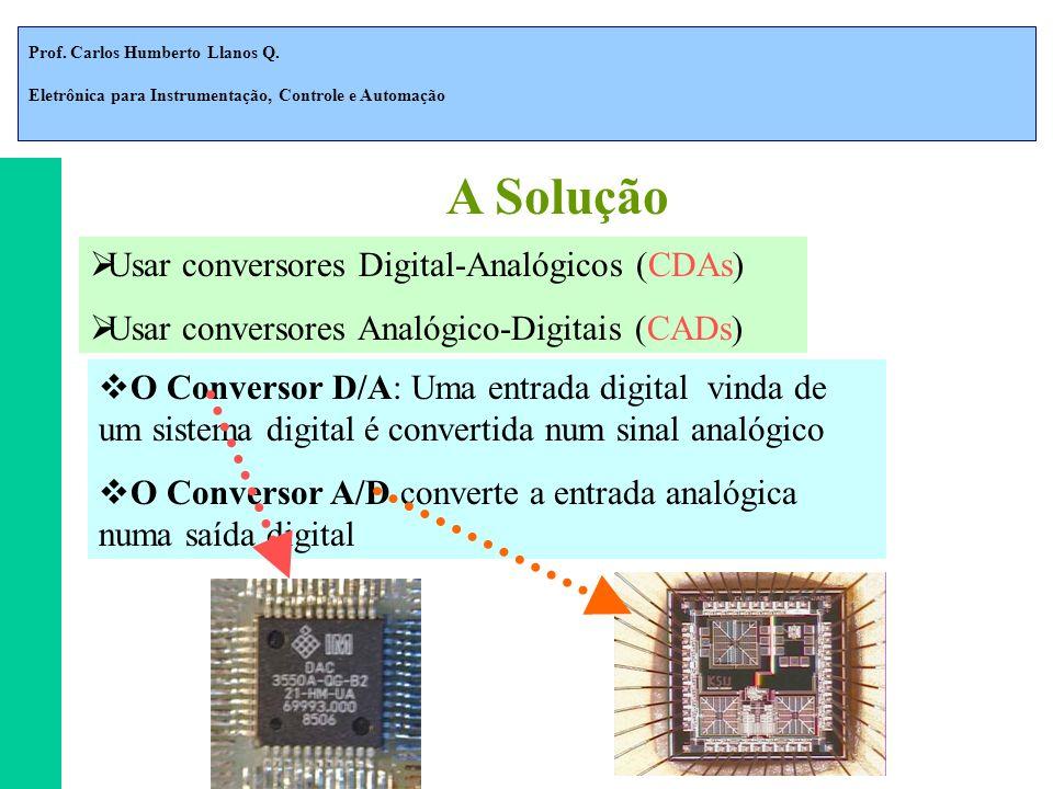 Prof. Carlos Humberto Llanos Q. Eletrônica para Instrumentação, Controle e Automação O Conversor D/A: Uma entrada digital vinda de um sistema digital