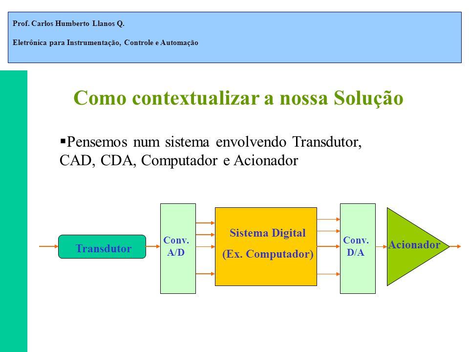 Prof. Carlos Humberto Llanos Q. Eletrônica para Instrumentação, Controle e Automação Conv. A/D Transdutor Conv. D/A Acionador Sistema Digital (Ex. Com