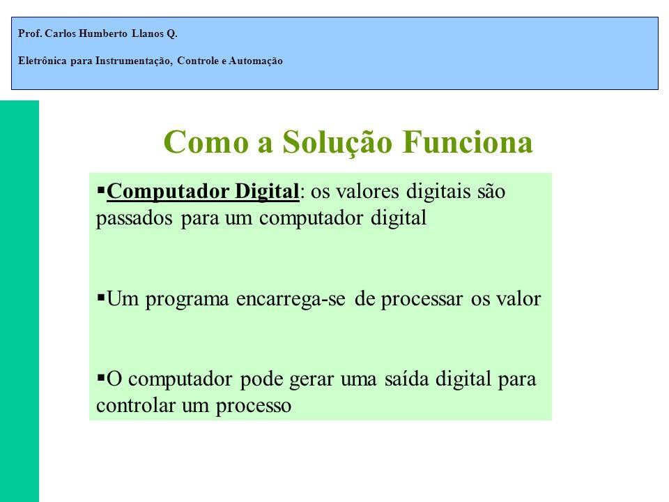 Prof. Carlos Humberto Llanos Q. Eletrônica para Instrumentação, Controle e Automação Computador Digital: os valores digitais são passados para um comp