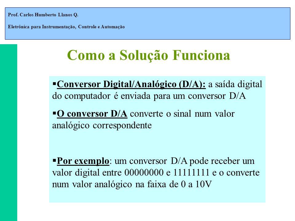 Prof. Carlos Humberto Llanos Q. Eletrônica para Instrumentação, Controle e Automação Conversor Digital/Analógico (D/A): a saída digital do computador
