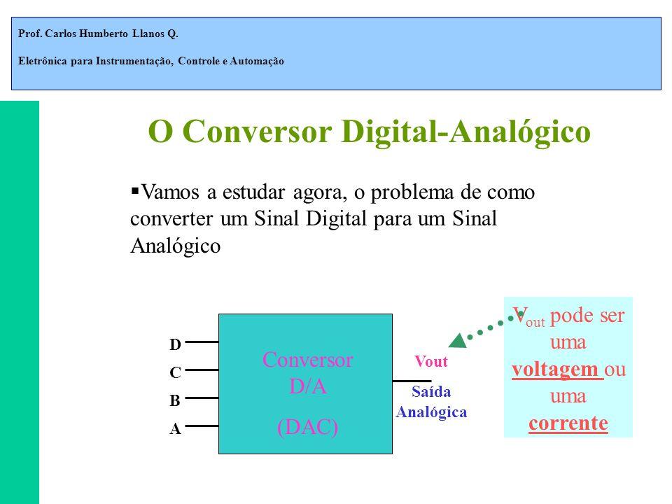 Prof. Carlos Humberto Llanos Q. Eletrônica para Instrumentação, Controle e Automação O Conversor Digital-Analógico Vamos a estudar agora, o problema d