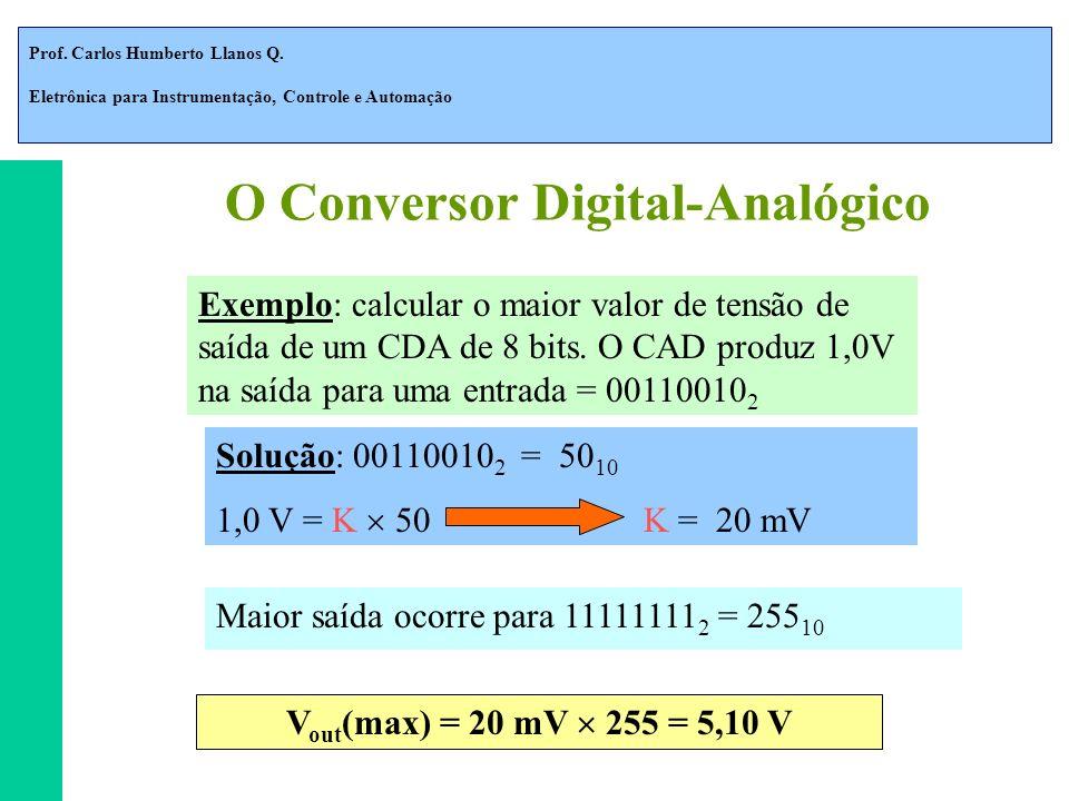Prof. Carlos Humberto Llanos Q. Eletrônica para Instrumentação, Controle e Automação Exemplo: calcular o maior valor de tensão de saída de um CDA de 8