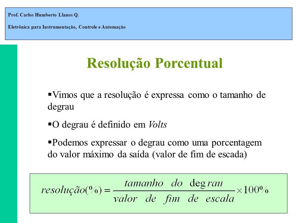 Prof. Carlos Humberto Llanos Q. Eletrônica para Instrumentação, Controle e Automação Resolução Porcentual Vimos que a resolução é expressa como o tama
