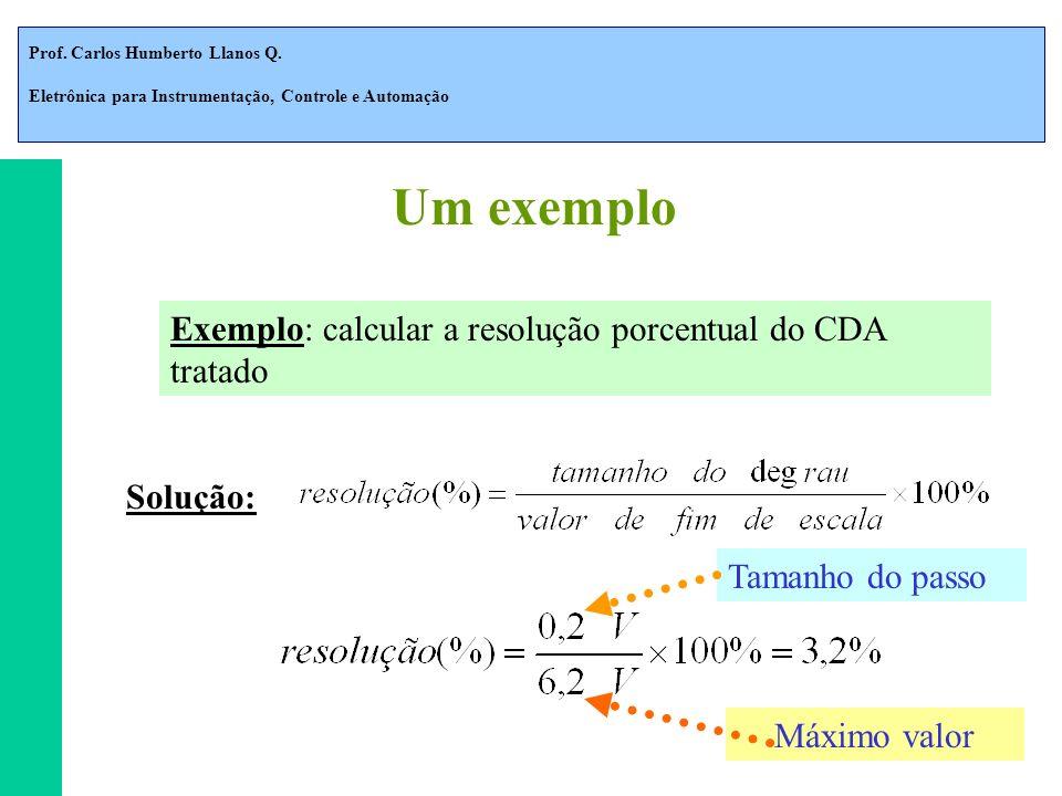Prof. Carlos Humberto Llanos Q. Eletrônica para Instrumentação, Controle e Automação Exemplo: calcular a resolução porcentual do CDA tratado Solução: