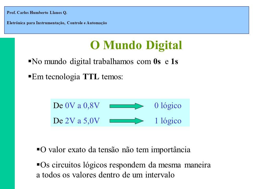 Prof. Carlos Humberto Llanos Q. Eletrônica para Instrumentação, Controle e Automação No mundo digital trabalhamos com 0s e 1s Em tecnologia TTL temos: