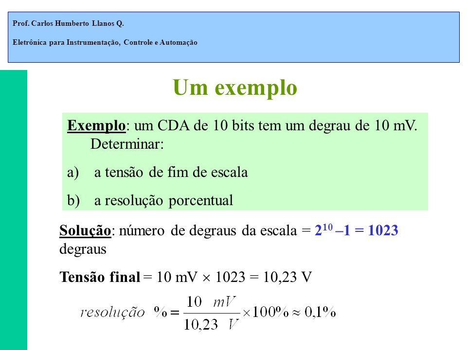 Prof. Carlos Humberto Llanos Q. Eletrônica para Instrumentação, Controle e Automação Exemplo: um CDA de 10 bits tem um degrau de 10 mV. Determinar: a)
