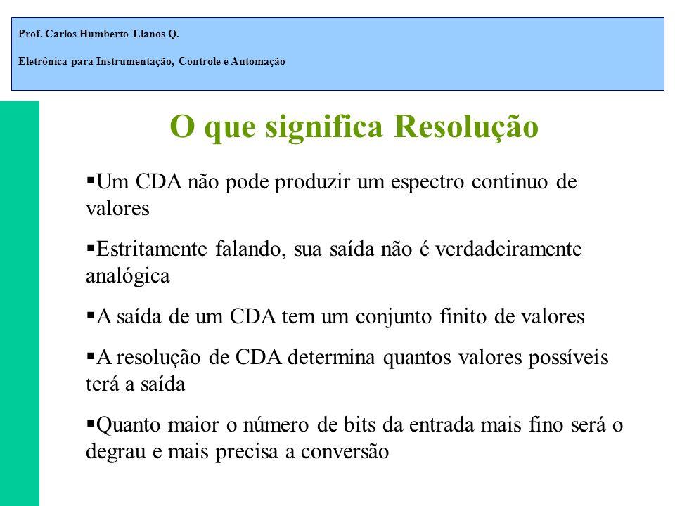 Prof. Carlos Humberto Llanos Q. Eletrônica para Instrumentação, Controle e Automação O que significa Resolução Um CDA não pode produzir um espectro co