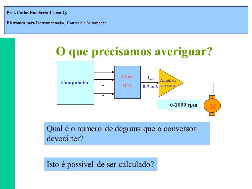 Prof. Carlos Humberto Llanos Q. Eletrônica para Instrumentação, Controle e Automação O que precisamos averiguar? Qual é o numero de degraus que o conv