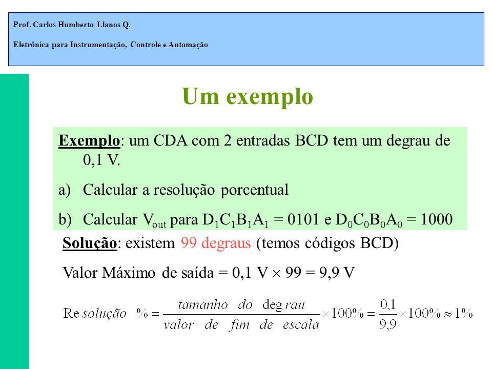 Prof. Carlos Humberto Llanos Q. Eletrônica para Instrumentação, Controle e Automação Exemplo: um CDA com 2 entradas BCD tem um degrau de 0,1 V. a)Calc