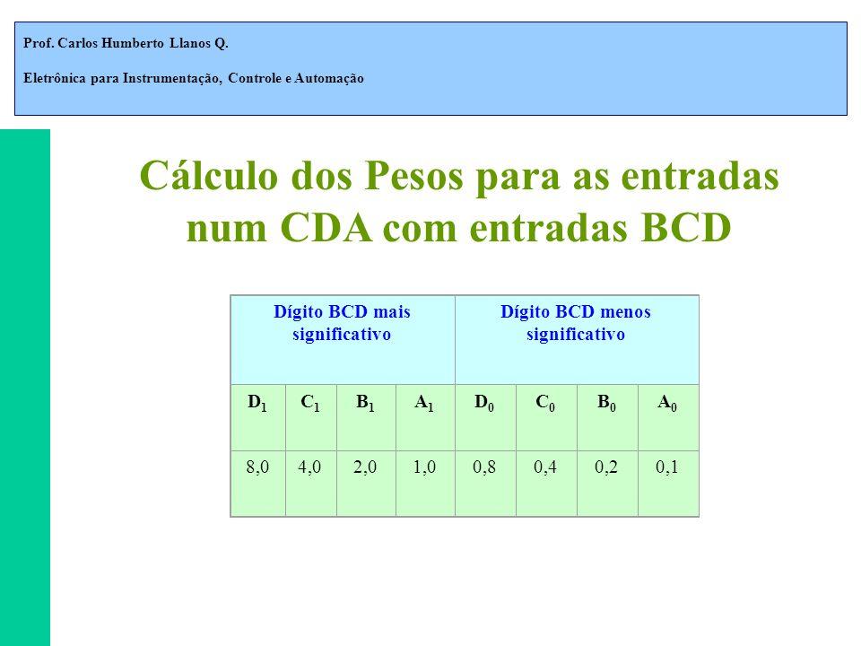 Prof. Carlos Humberto Llanos Q. Eletrônica para Instrumentação, Controle e Automação Dígito BCD mais significativo Dígito BCD menos significativo D1D1
