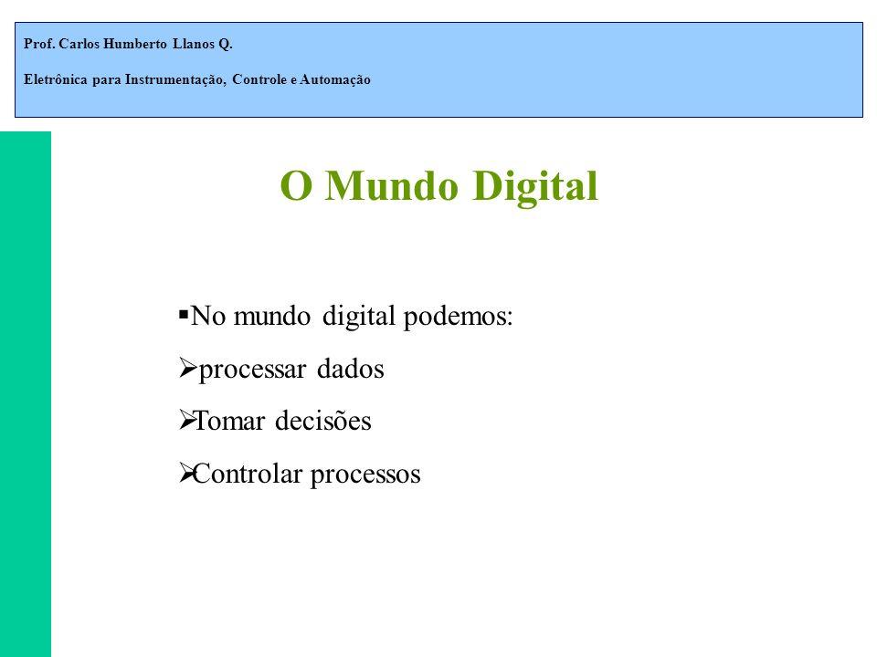 Prof. Carlos Humberto Llanos Q. Eletrônica para Instrumentação, Controle e Automação No mundo digital podemos: processar dados Tomar decisões Controla