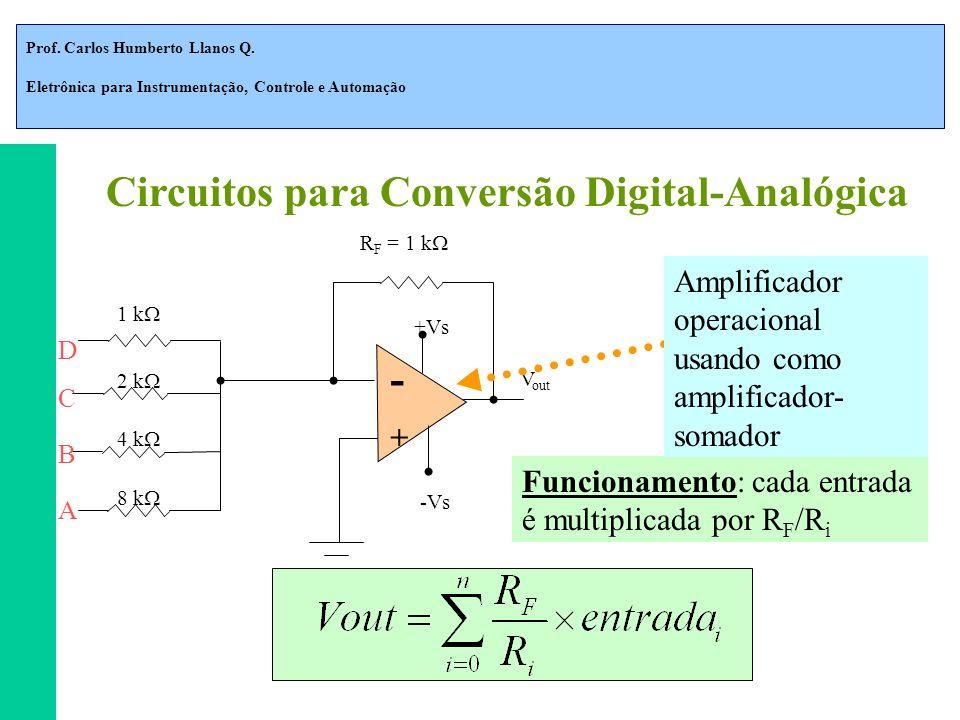 Prof. Carlos Humberto Llanos Q. Eletrônica para Instrumentação, Controle e Automação Amplificador operacional usando como amplificador- somador Funcio