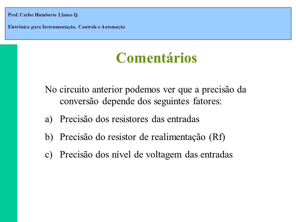 Prof. Carlos Humberto Llanos Q. Eletrônica para Instrumentação, Controle e Automação No circuito anterior podemos ver que a precisão da conversão depe