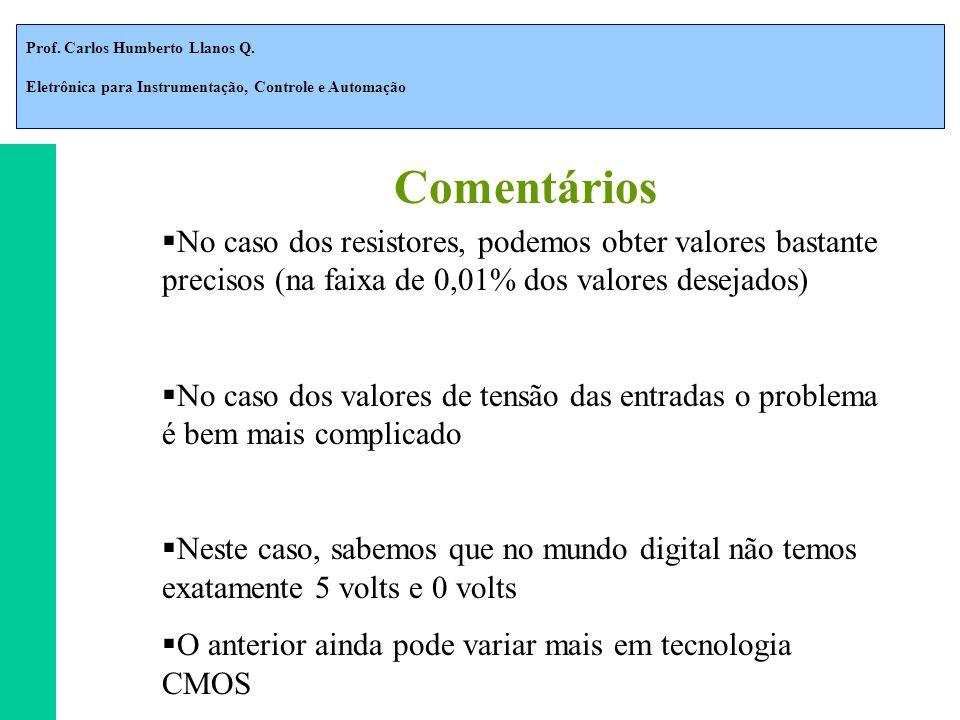 Prof. Carlos Humberto Llanos Q. Eletrônica para Instrumentação, Controle e Automação No caso dos resistores, podemos obter valores bastante precisos (