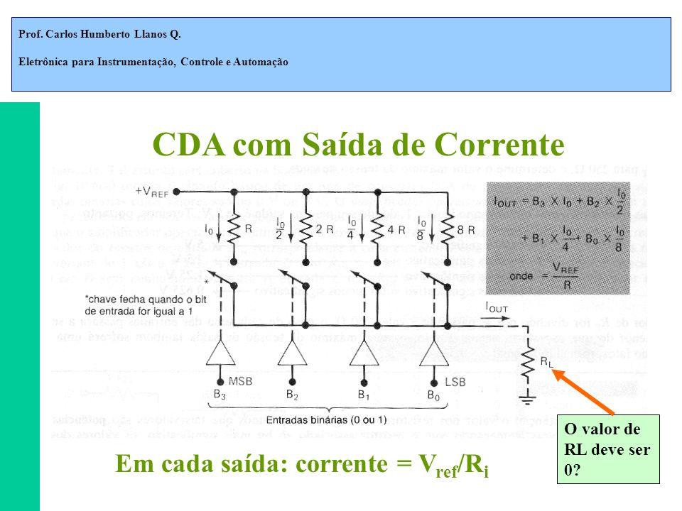 Prof. Carlos Humberto Llanos Q. Eletrônica para Instrumentação, Controle e Automação CDA com Saída de Corrente Em cada saída: corrente = V ref /R i O
