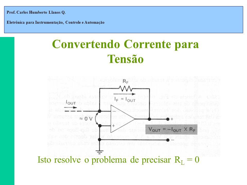 Prof. Carlos Humberto Llanos Q. Eletrônica para Instrumentação, Controle e Automação Convertendo Corrente para Tensão Isto resolve o problema de preci