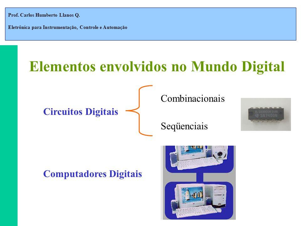 Prof. Carlos Humberto Llanos Q. Eletrônica para Instrumentação, Controle e Automação Elementos envolvidos no Mundo Digital Circuitos Digitais Combinac