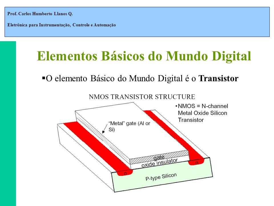 Prof. Carlos Humberto Llanos Q. Eletrônica para Instrumentação, Controle e Automação Elementos Básicos do Mundo Digital O elemento Básico do Mundo Dig