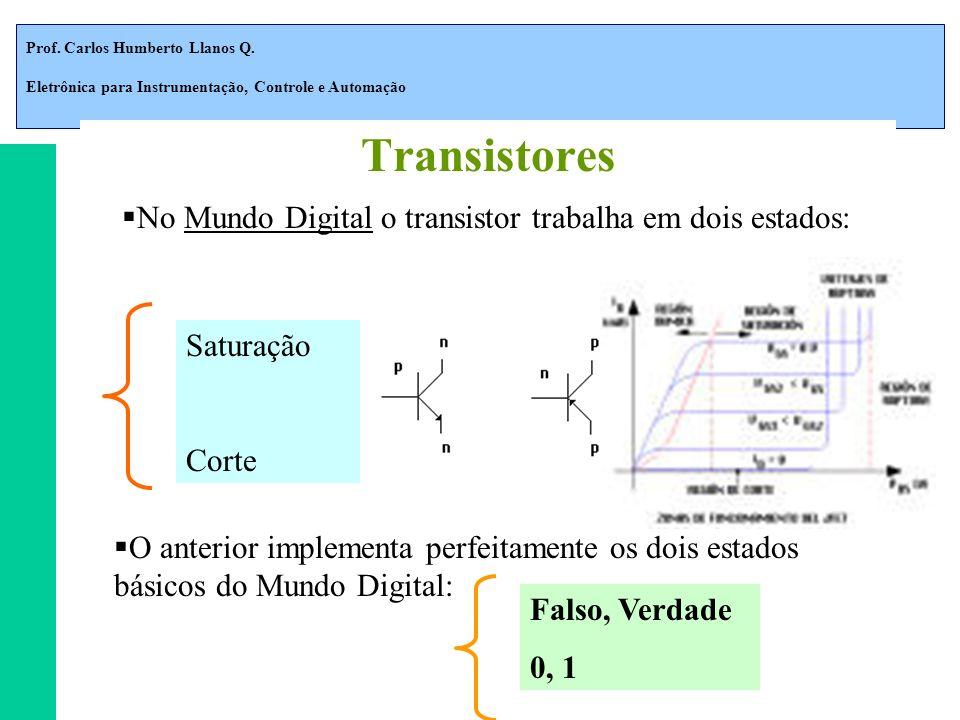 Prof. Carlos Humberto Llanos Q. Eletrônica para Instrumentação, Controle e Automação Transistores O anterior implementa perfeitamente os dois estados