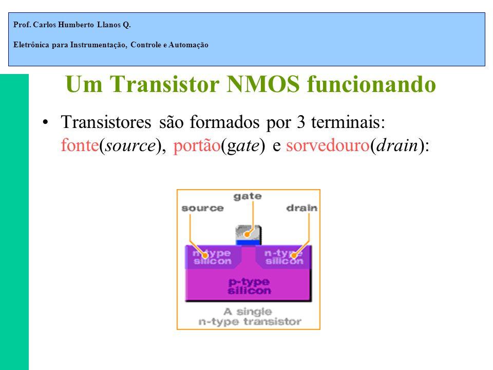 Prof. Carlos Humberto Llanos Q. Eletrônica para Instrumentação, Controle e Automação Um Transistor NMOS funcionando Transistores são formados por 3 te