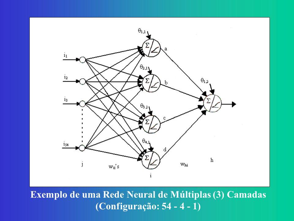 Exemplo de uma Rede Neural de Múltiplas (3) Camadas (Configuração: 54 - 4 - 1)