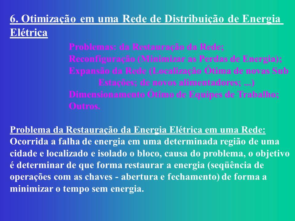 6. Otimização em uma Rede de Distribuição de Energia Elétrica Problemas: da Restauração da Rede; Reconfiguração (Minimizar as Perdas de Energia); Expa