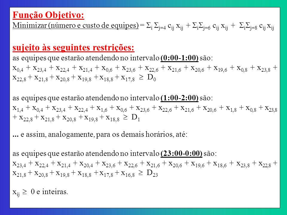 Função Objetivo: Minimizar (número e custo de equipes) = i j=4 c ij x ij + i j=6 c ij x ij + i j=8 c ij x ij sujeito às seguintes restrições: as equipes que estarão atendendo no intervalo (0:00-1:00) são: x 0,4 + x 23,4 + x 22,4 + x 21,4 + x 0,6 + x 23,6 + x 22,6 + x 21,6 + x 20,6 + x 19,6 + x 0,8 + x 23,8 + x 22,8 + x 21,8 + x 20,8 + x 19,8 + x 18,8 + x 17,8 D 0 as equipes que estarão atendendo no intervalo (1:00-2:00) são: x 1,4 + x 0,4 + x 23,4 + x 22,4 + x 1,6 + x 0,6 + x 23,6 + x 22,6 + x 21,6 + x 20,6 + x 1,8 + x 0,8 + x 23,8 + x 22,8 + x 21,8 + x 20,8 + x 19,8 + x 18,8 D 1...