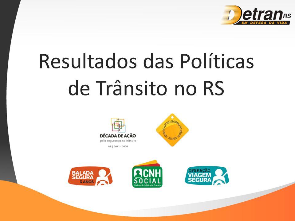 Resultados das Políticas de Trânsito no RS