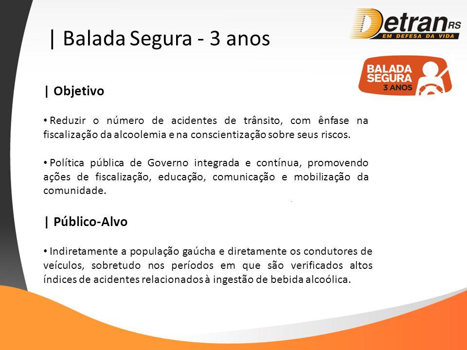 | Balada Segura - 3 anos | Objetivo Reduzir o número de acidentes de trânsito, com ênfase na fiscalização da alcoolemia e na conscientização sobre seus riscos.