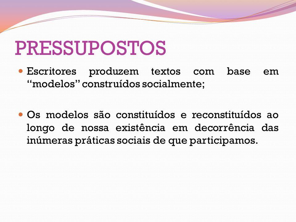 PRESSUPOSTOS Escritores produzem textos com base em modelos construídos socialmente; Os modelos são constituídos e reconstituídos ao longo de nossa ex