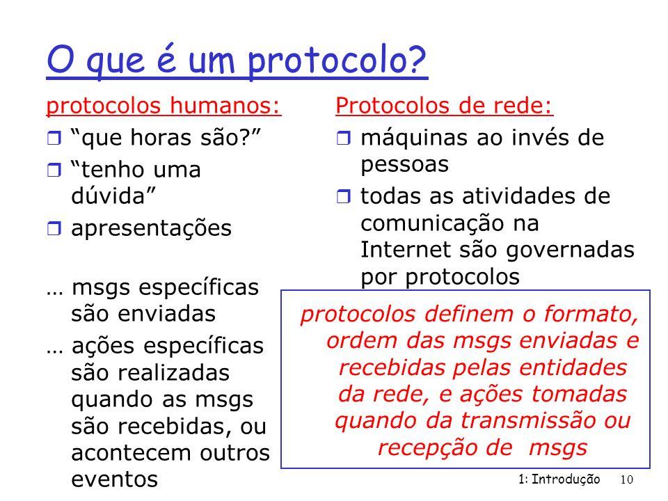 1: Introdução 10 O que é um protocolo.protocolos humanos: r que horas são.