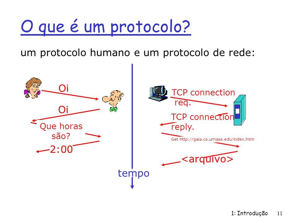 1: Introdução 11 O que é um protocolo.