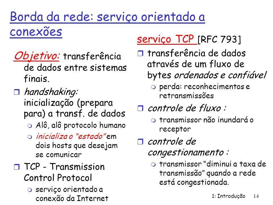 1: Introdução 14 Borda da rede: serviço orientado a conexões Objetivo: transferência de dados entre sistemas finais.