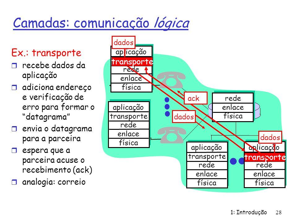 1: Introdução 28 Camadas: comunicação lógica aplicação transporte rede enlace física aplicação transporte rede enlace física aplicação transporte rede enlace física aplicação transporte rede enlace física rede enlace física dados Ex.: transporte r recebe dados da aplicação r adiciona endereço e verificação de erro para formar o datagrama r envia o datagrama para a parceira r espera que a parceira acuse o recebimento (ack) r analogia: correio dados transporte ack