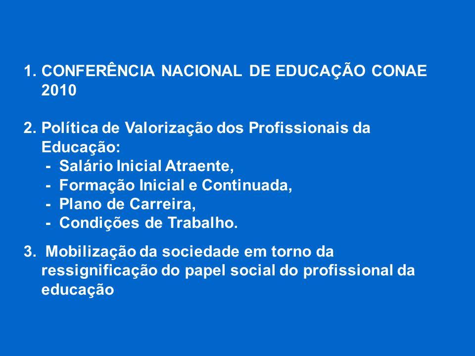 1.CONFERÊNCIA NACIONAL DE EDUCAÇÃO CONAE 2010 2.Política de Valorização dos Profissionais da Educação: - Salário Inicial Atraente, - Formação Inicial
