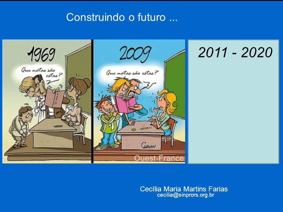 2011 - 2020 Construindo o futuro... Cecília Maria Martins Farias cecilia@sinprors.org.br