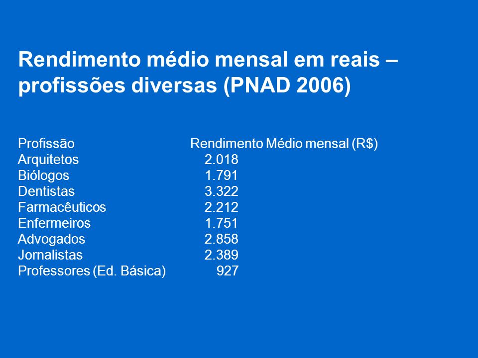Rendimento médio mensal em reais – profissões diversas (PNAD 2006) Profissão Rendimento Médio mensal (R$) Arquitetos 2.018 Biólogos 1.791 Dentistas 3.