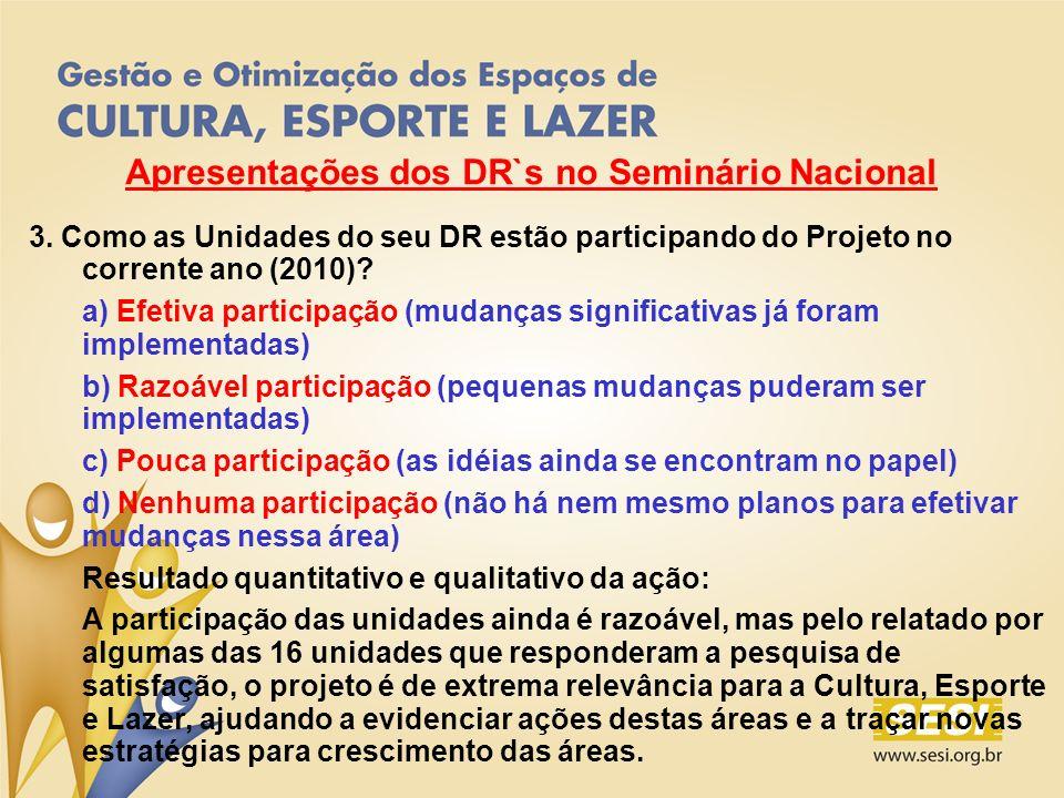 Apresentações dos DR`s no Seminário Nacional 3.