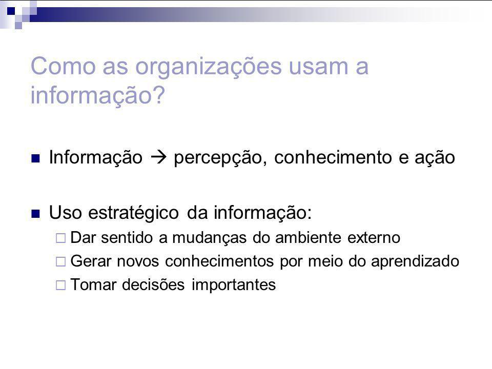 O contexto atual Vivemos uma cultura da urgência : Nicole Aubert (2006).