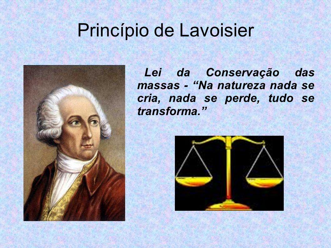 Princípio de Lavoisier Lei da Conservação das massas - Na natureza nada se cria, nada se perde, tudo se transforma.