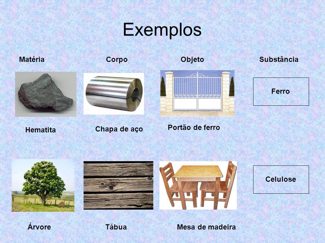 Exemplos Matéria Corpo Objeto Substância Ferro Hematita Celulose Árvore Chapa de aço Portão de ferro TábuaMesa de madeira