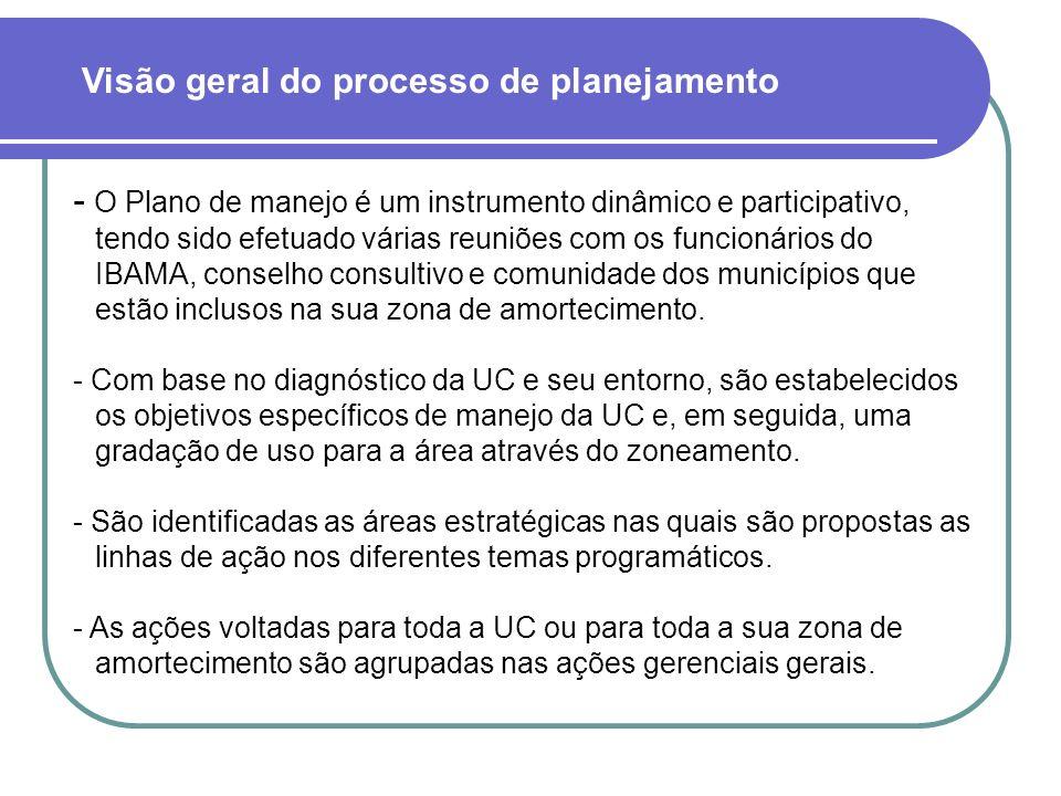 - O Plano de manejo é um instrumento dinâmico e participativo, tendo sido efetuado várias reuniões com os funcionários do IBAMA, conselho consultivo e comunidade dos municípios que estão inclusos na sua zona de amortecimento.