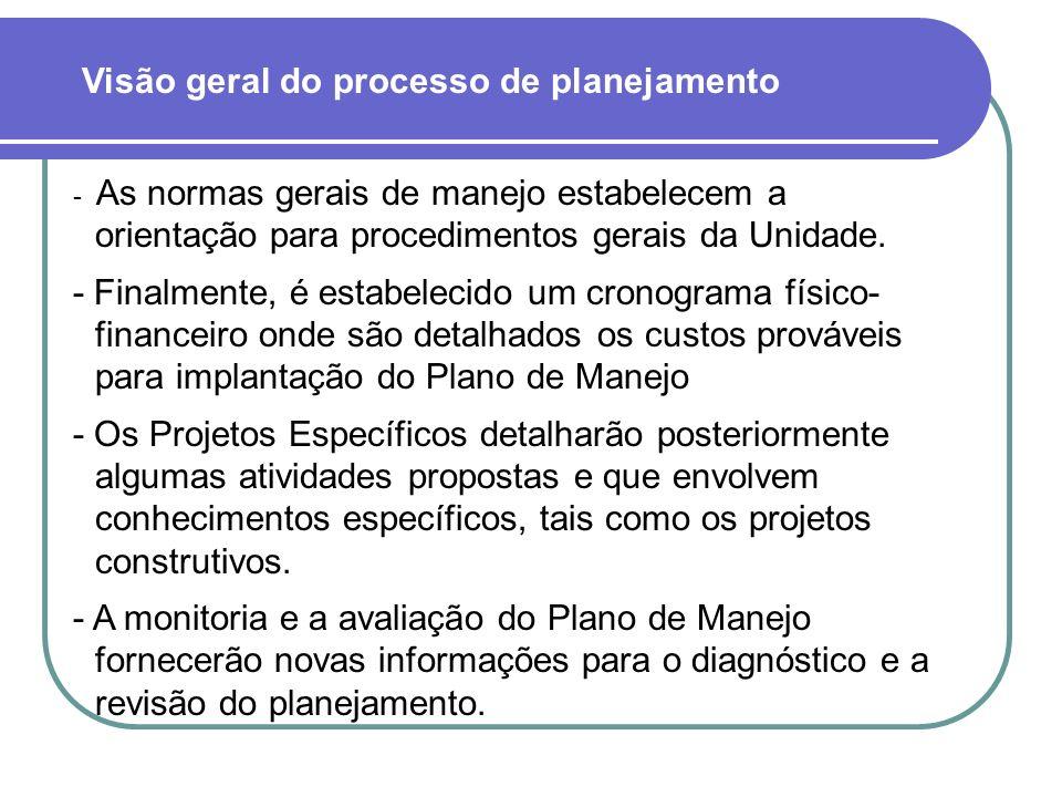 - As normas gerais de manejo estabelecem a orientação para procedimentos gerais da Unidade. - Finalmente, é estabelecido um cronograma físico- finance
