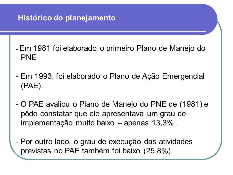 - Em 1981 foi elaborado o primeiro Plano de Manejo do PNE - Em 1993, foi elaborado o Plano de Ação Emergencial (PAE). - O PAE avaliou o Plano de Manej