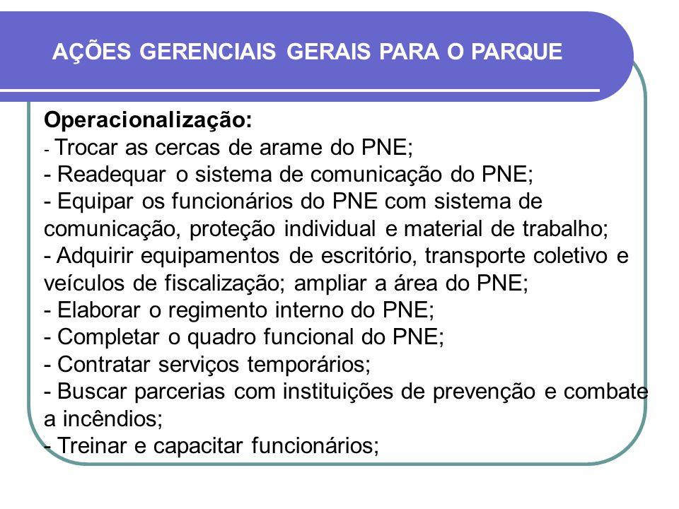 Operacionalização: - Trocar as cercas de arame do PNE; - Readequar o sistema de comunicação do PNE; - Equipar os funcionários do PNE com sistema de co